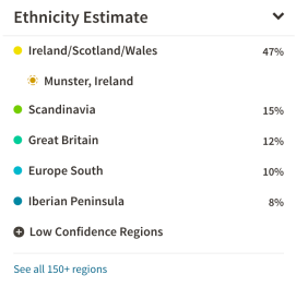 Ancestry DNA Testing Results 2
